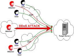 DDOS Server Indonesia