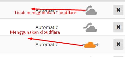 Aktifkan cloudflare